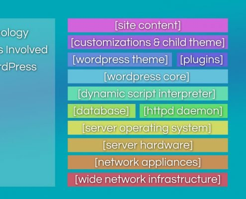 Why Does My Site Keep Updating - The Technology Layers In WordPress